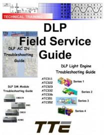 HD61LPW167 Service Manual
