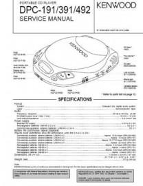 DPC-191 Service Manual